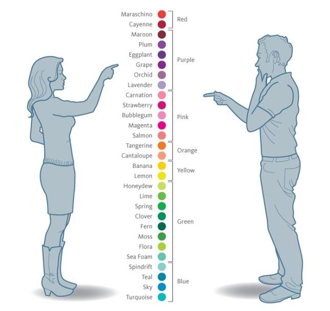 man-vs-woman-color-naming